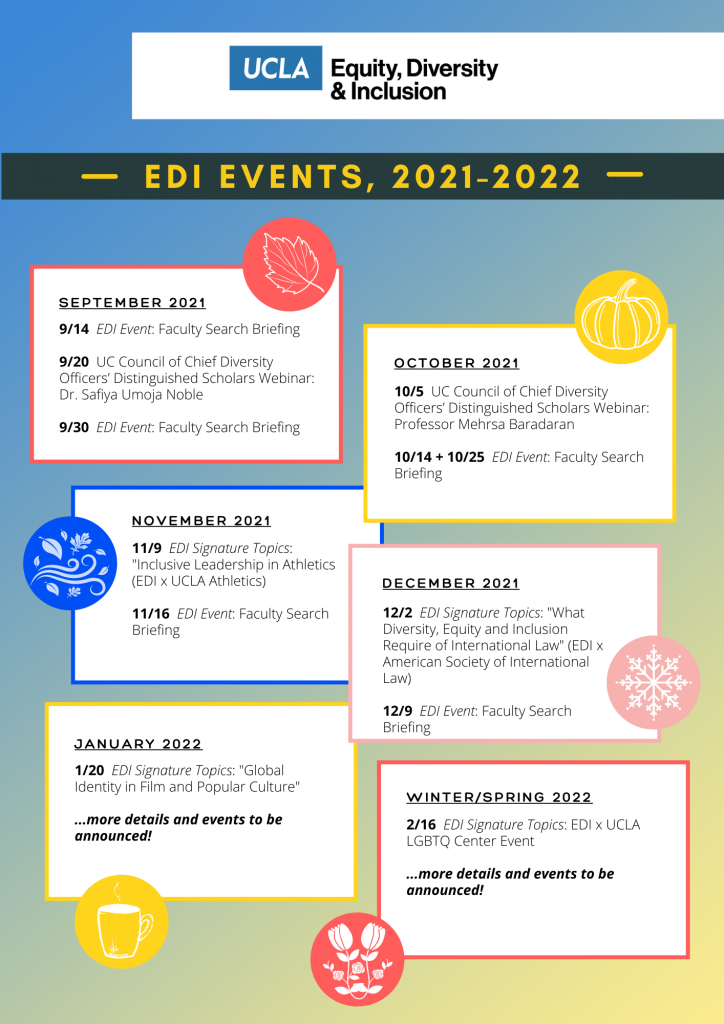 """flyer for overview of edi events for the academic year, 2021-2022. September 2021: 9/14 - EDI Event: Faculty Search Briefing, 9/20 - UC Council of Chief Diversity Officers' Distinguished Scholars Webinar: Dr. Safiya Umoja Noble, 9/30 - EDI Event: Faculty Search Briefing. October 2021: 10/5 - UC Council of Chief Diversity Officers' Distinguished Scholars Webinar: Professor Mehrsa Baradaran, 10/14 and 10/25 - EDI Event: Faculty Search Briefing. November 2021: 11/9 - EDI Signature Topics: """"Inclusive Leadership in Athletics"""" (EDI x UCLA Athletics), 11/16 - EDI Event: Faculty Search Briefing. December 2021: 12/2 - EDI Signature Topics: """"What Diversity, Equity and Inclusion Require of International Law"""" (EDI x American Society of International Law), 12/9 - EDI Event: Faculty Search Briefing. January 2022: 1/20 - EDI Signature Topics: """"Global Identity in Film and Popular Culture"""", more details and events to be announced. Winter/Spring 2022: 2/16 - EDI Signature Topics: EDI x UCLA LGBTQ Center Event, more details and events to be announced."""